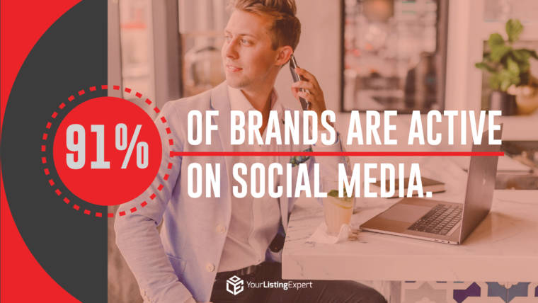 91% of Brands are Active on Social Media