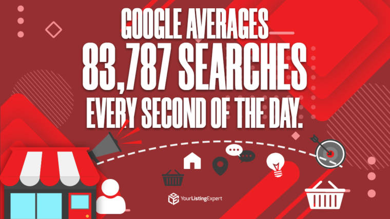 Google Averages 83,787 Searches Every Second of The Day